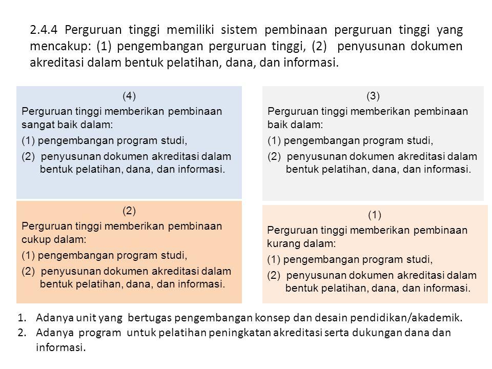 2.4.4 Perguruan tinggi memiliki sistem pembinaan perguruan tinggi yang mencakup: (1) pengembangan perguruan tinggi, (2) penyusunan dokumen akreditasi
