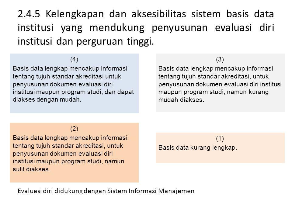 2.4.5 Kelengkapan dan aksesibilitas sistem basis data institusi yang mendukung penyusunan evaluasi diri institusi dan perguruan tinggi. (4) Basis data