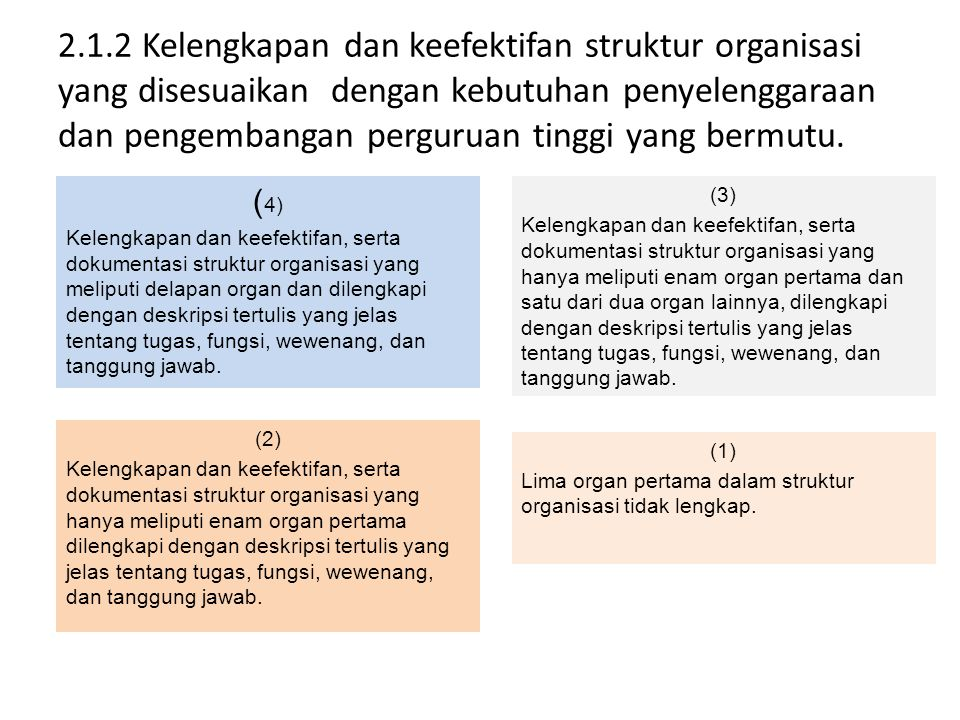 Struktur organisasi mengacu dalam 8 organ : 1.Pimpinan 2.Senat 3.Dewan pengawas 4.Dewan pertimbangan 5.Pelaksana kegiatan akademik 6.Pelaksana administrasi, pelayanan dan pendukung 7.Pelaksana penjaminan mutu 8.Unit perencana dan pengembangan tri dharma