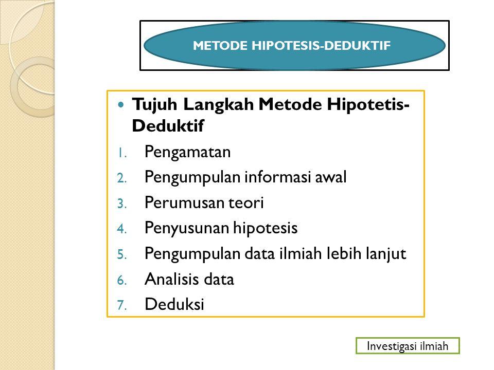 Tujuh Langkah Metode Hipotetis- Deduktif 1. Pengamatan 2. Pengumpulan informasi awal 3. Perumusan teori 4. Penyusunan hipotesis 5. Pengumpulan data il