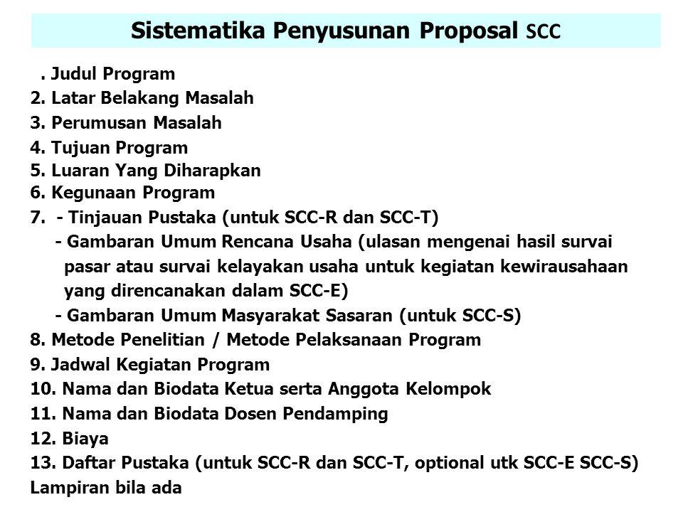 Jenis Dan Kategori Jenis : Kreatifitas Mahasiswa SCC terdiri dari 6 Kategori : 1.SCC Penelitian (SCC-R) 2.SCC Penerapan Teknologi (SCC- T) 3.SCC Kewirausahaan (SCC- E) 4.SCC Pengabdian Masyarakat (SCC- S) 5.SCC Penulisan Artikel Ilmiah (SCC- A) 6.SCC Gagasan Tertulis (SCC- I)