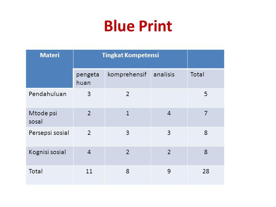 Blue Print MateriTingkat Kompetensi pengeta huan komprehensifanalisisTotal Pendahuluan325 Mtode psi sosal 2147 Persepsi sosial2338 Kognisi sosial4228 Total118928