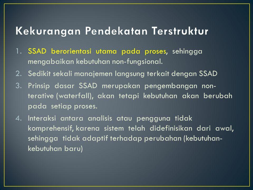 1.SSAD berorientasi utama pada proses, sehingga mengabaikan kebutuhan non-fungsional. 2.Sedikit sekali manajemen langsung terkait dengan SSAD 3.Prinsi