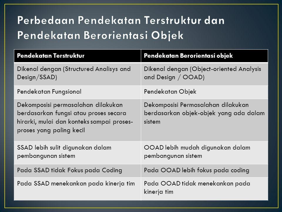 Pendekatan TerstrukturPendekatan Berorientasi objek Dikenal dengan (Structured Analisys and Design/SSAD) Dikenal dengan (Object-oriented Analysis and