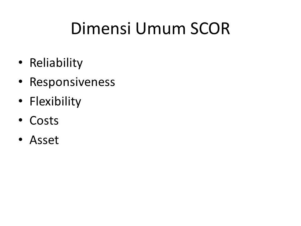 Dimensi Umum SCOR Reliability Responsiveness Flexibility Costs Asset