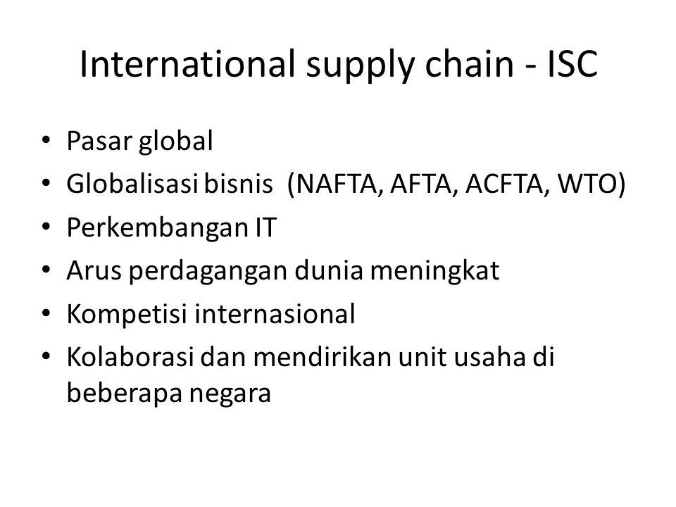 International supply chain - ISC Pasar global Globalisasi bisnis (NAFTA, AFTA, ACFTA, WTO) Perkembangan IT Arus perdagangan dunia meningkat Kompetisi