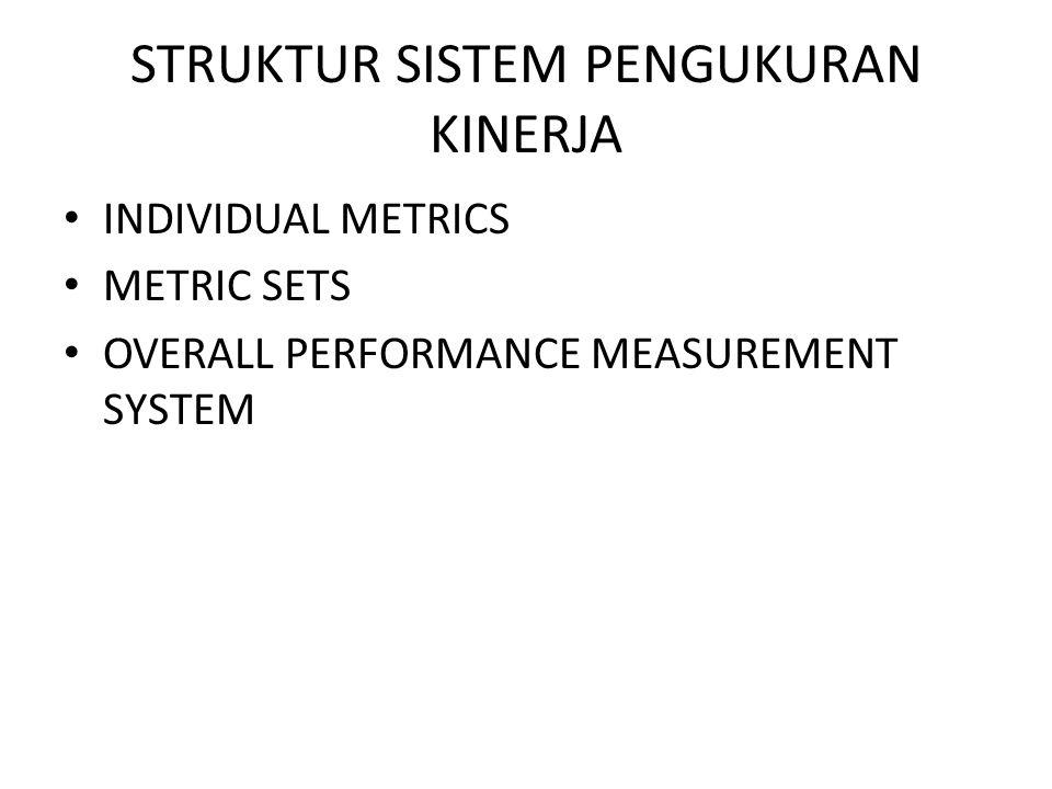 STRUKTUR SISTEM PENGUKURAN KINERJA INDIVIDUAL METRICS METRIC SETS OVERALL PERFORMANCE MEASUREMENT SYSTEM