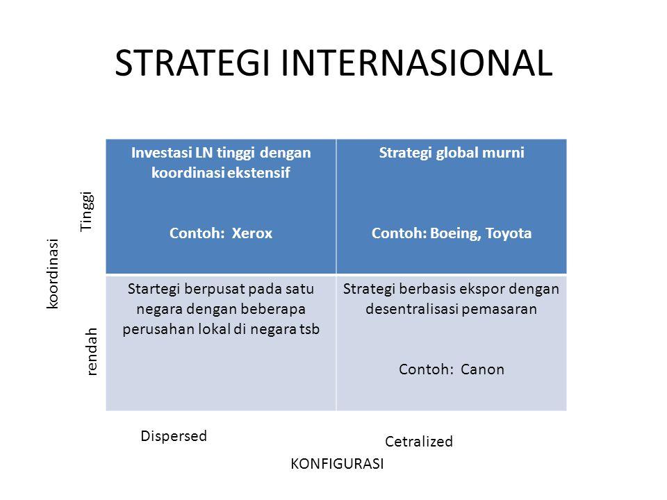 STRATEGI INTERNASIONAL Investasi LN tinggi dengan koordinasi ekstensif Contoh: Xerox Strategi global murni Contoh: Boeing, Toyota Startegi berpusat pa