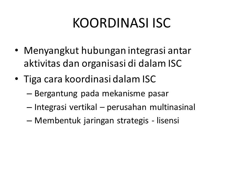 KOORDINASI ISC Menyangkut hubungan integrasi antar aktivitas dan organisasi di dalam ISC Tiga cara koordinasi dalam ISC – Bergantung pada mekanisme pa
