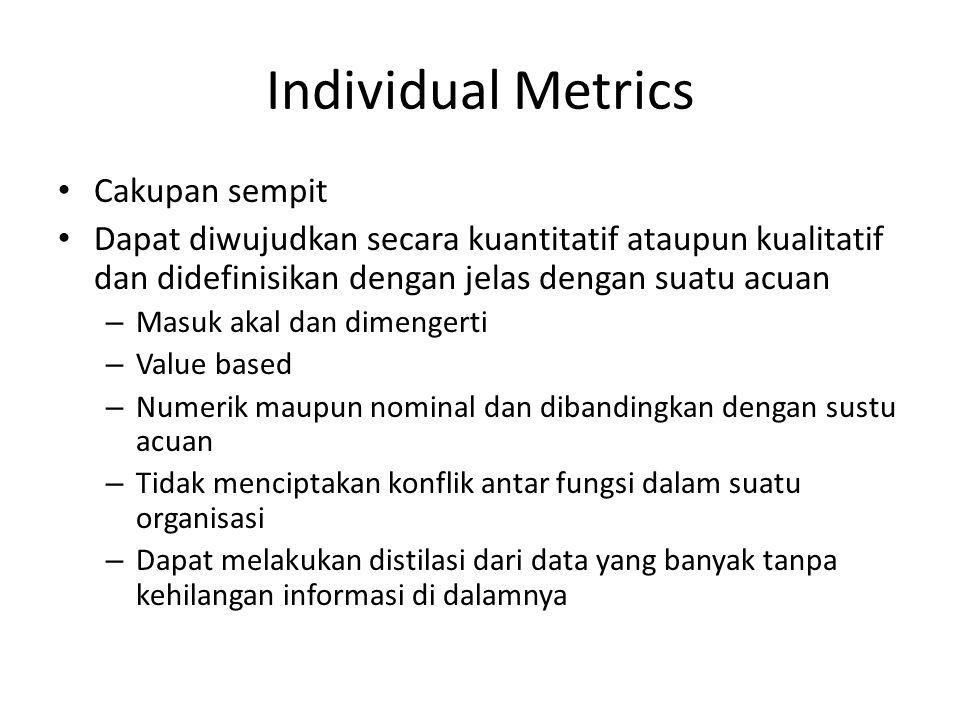 Individual Metrics Cakupan sempit Dapat diwujudkan secara kuantitatif ataupun kualitatif dan didefinisikan dengan jelas dengan suatu acuan – Masuk aka