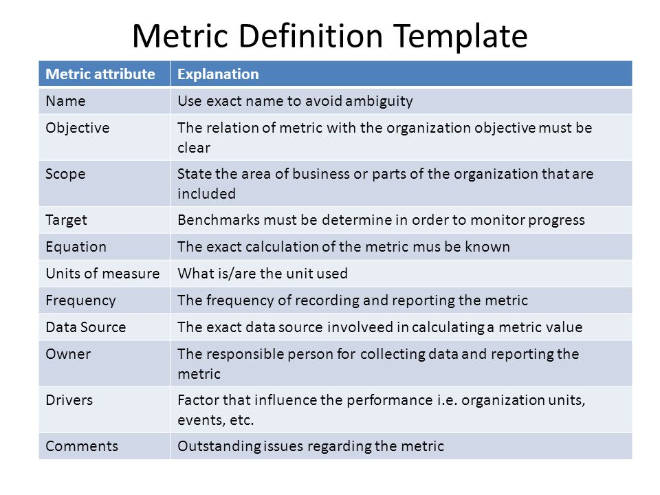 Metric Definition Template Metric attributeExplanation NameUse exact name to avoid ambiguity ObjectiveThe relation of metric with the organization objective must be clear ScopeState the area of business or parts of the organization that are included TargetBenchmarks must be determine in order to monitor progress EquationThe exact calculation of the metric mus be known Units of measureWhat is/are the unit used FrequencyThe frequency of recording and reporting the metric Data SourceThe exact data source involveed in calculating a metric value OwnerThe responsible person for collecting data and reporting the metric DriversFactor that influence the performance i.e.