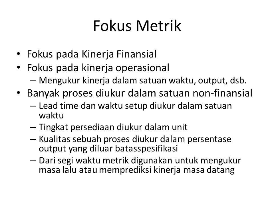 Fokus Metrik Fokus pada Kinerja Finansial Fokus pada kinerja operasional – Mengukur kinerja dalam satuan waktu, output, dsb. Banyak proses diukur dala