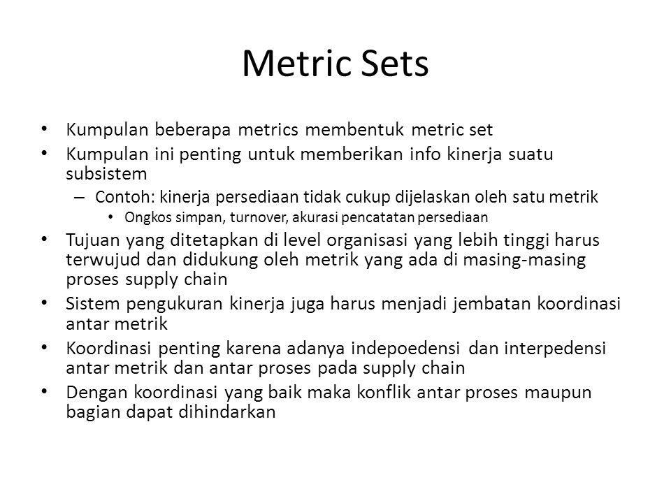Metric Sets Kumpulan beberapa metrics membentuk metric set Kumpulan ini penting untuk memberikan info kinerja suatu subsistem – Contoh: kinerja persed