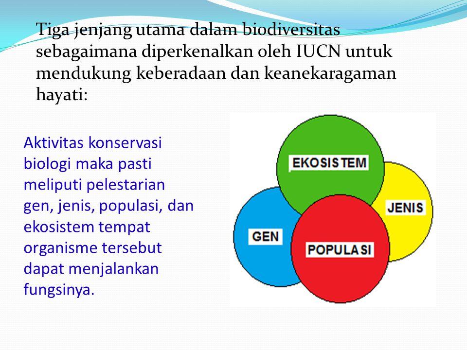 Aktivitas konservasi biologi maka pasti meliputi pelestarian gen, jenis, populasi, dan ekosistem tempat organisme tersebut dapat menjalankan fungsinya