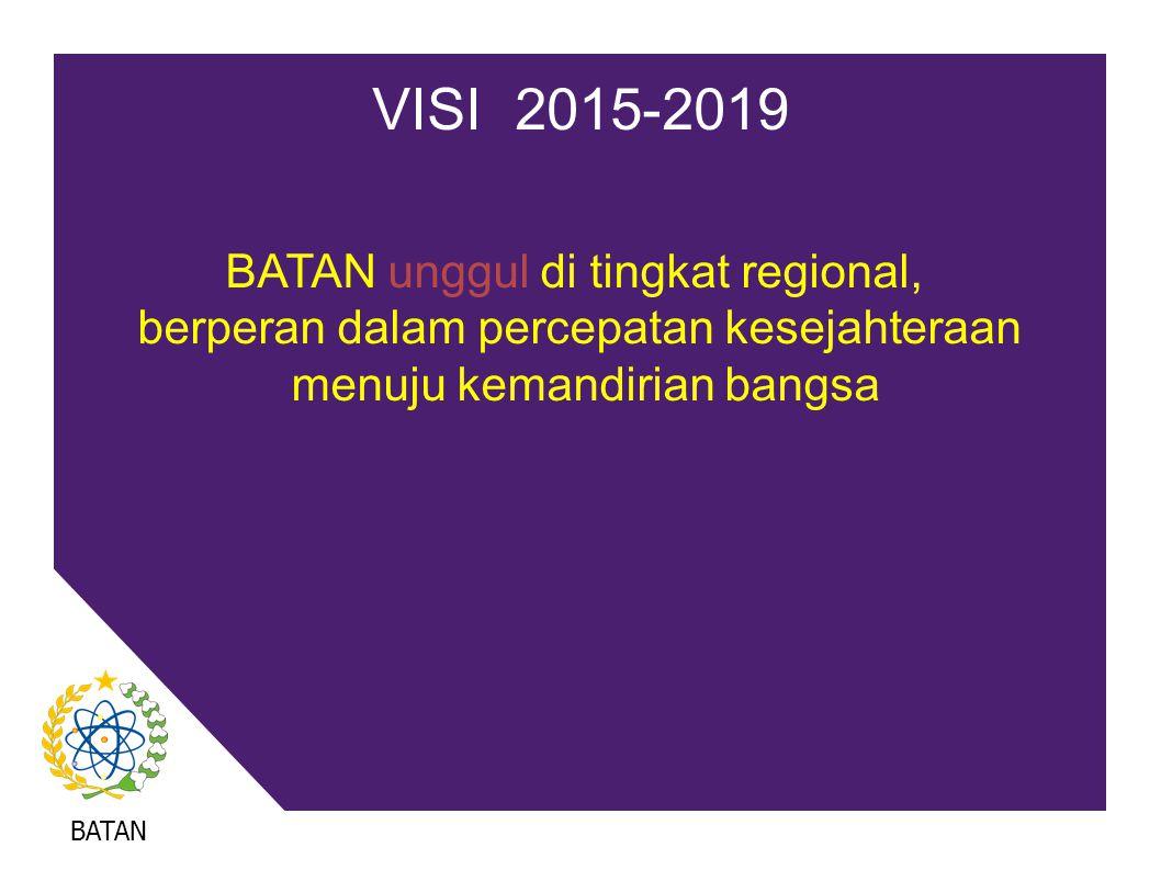 BATAN unggul di tingkat regional, berperan dalam percepatan kesejahteraan menuju kemandirian bangsa BATAN VISI 2015-2019