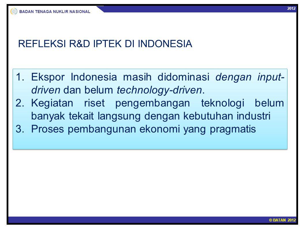 © BATAN 2012 2012 BADAN TENAGA NUKLIR NASIONAL 1.Ekspor Indonesia masih didominasi dengan input- driven dan belum technology-driven. 2.Kegiatan riset