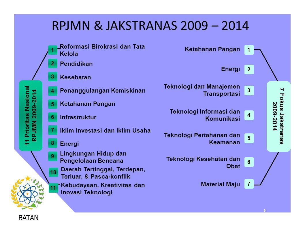 BATAN RPJMN & JAKSTRANAS 2009 – 2014 6 1 Reformasi Birokrasi dan Tata Kelola 2 Pendidikan 3 Kesehatan 4 Penanggulangan Kemiskinan 5 Ketahanan Pangan 6
