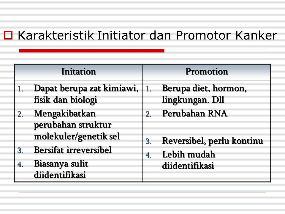 InitationPromotion 1. Dapat berupa zat kimiawi, fisik dan biologi 2. Mengakibatkan perubahan struktur molekuler/genetik sel 3. Bersifat irreversibel 4