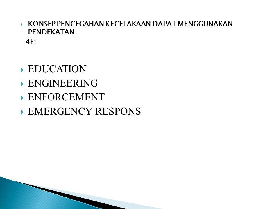  KONSEP PENCEGAHAN KECELAKAAN DAPAT MENGGUNAKAN PENDEKATAN 4E:  EDUCATION  ENGINEERING  ENFORCEMENT  EMERGENCY RESPONS
