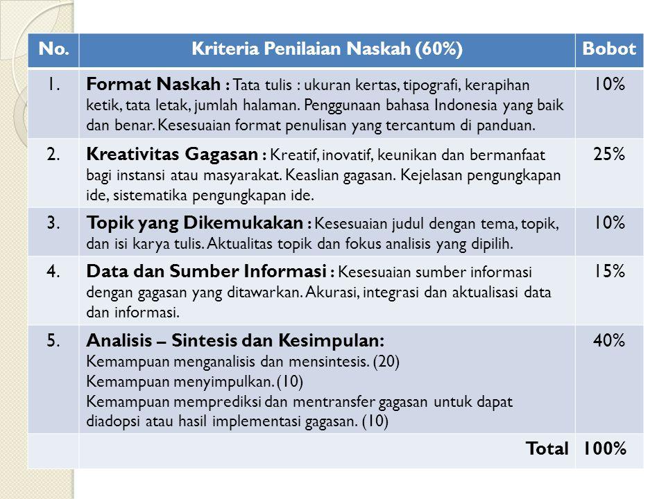 No.Kriteria Penilaian Naskah (60%)Bobot 1.Format Naskah : Tata tulis : ukuran kertas, tipografi, kerapihan ketik, tata letak, jumlah halaman.