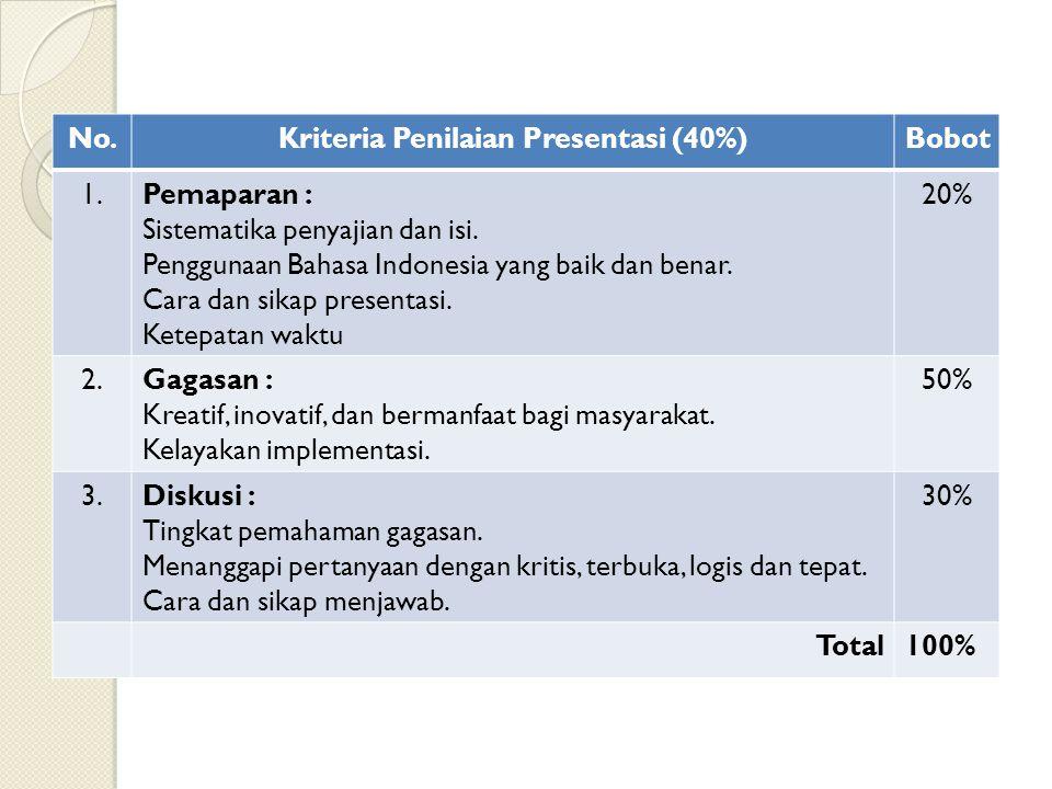 No.Kriteria Penilaian Presentasi (40%)Bobot 1.Pemaparan : Sistematika penyajian dan isi.