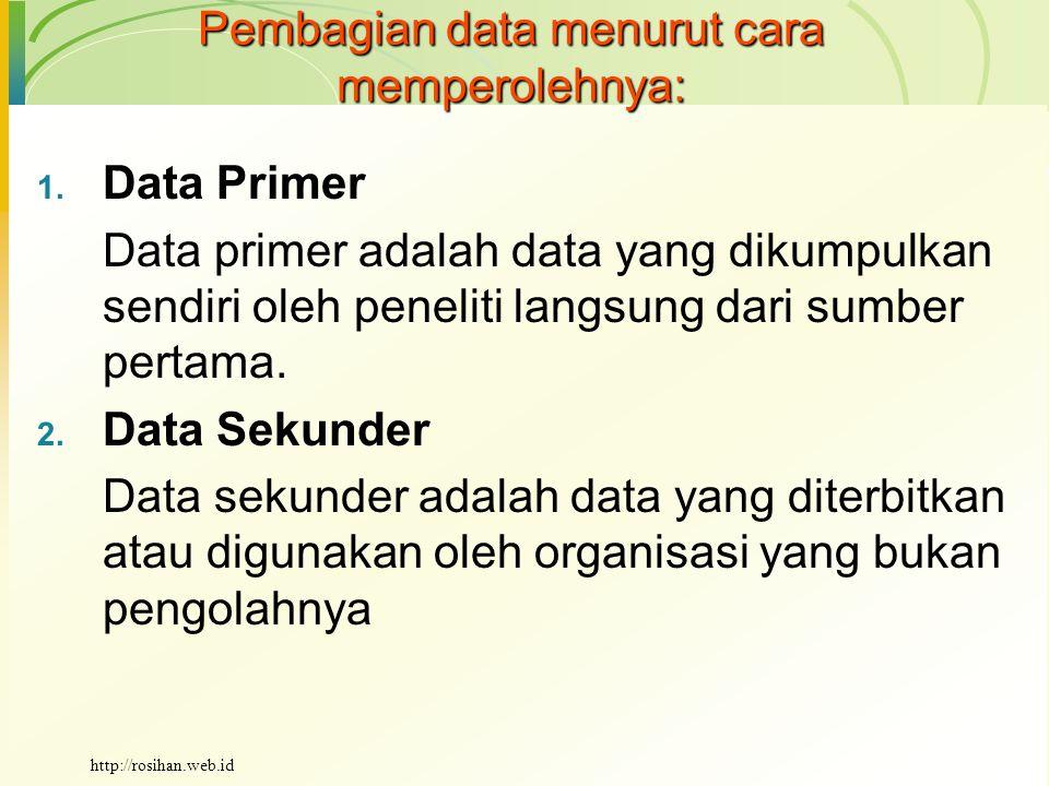 Pembagian data menurut cara memperolehnya: 1.