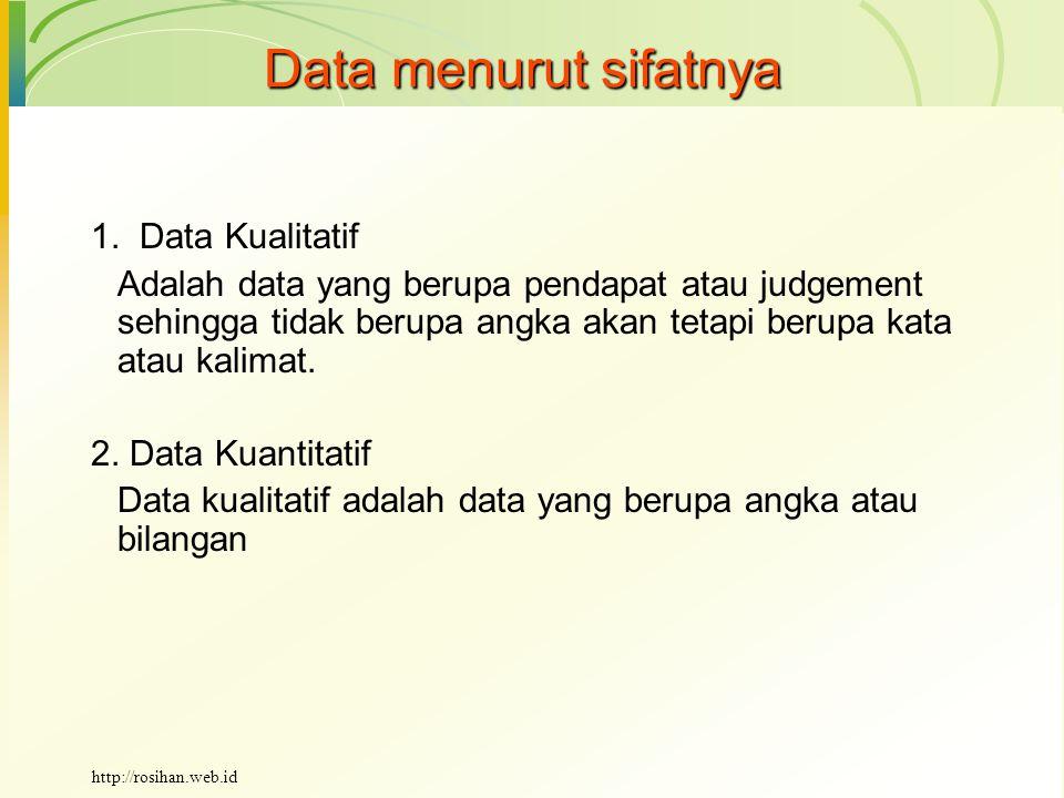 Data menurut sifatnya 1.