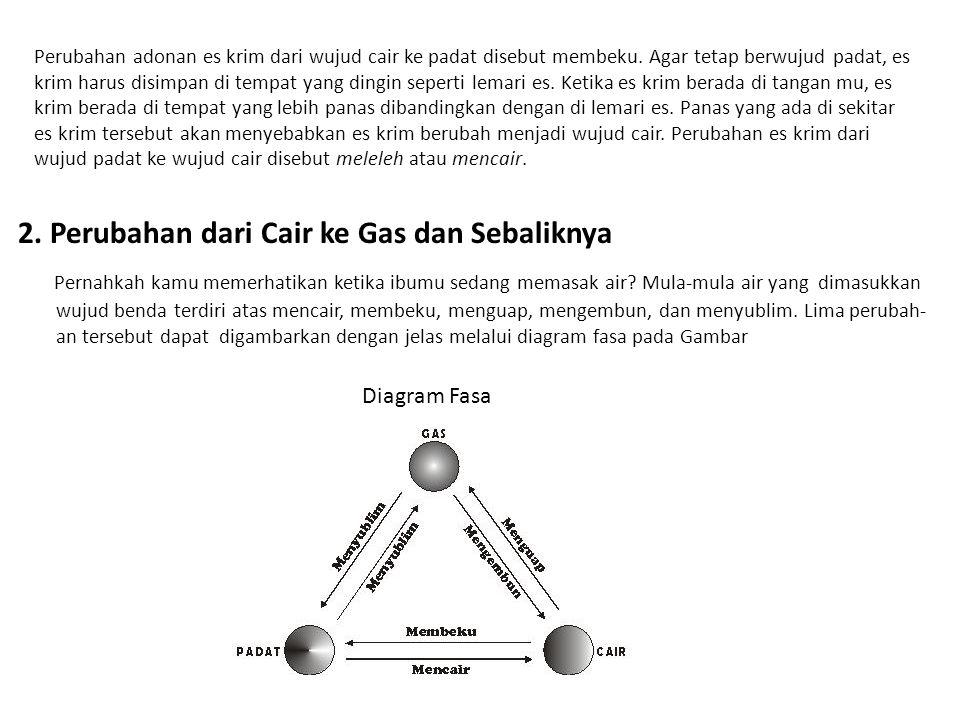 Melalui diagram fasa, arah perubahan wujud setiap proses terlihat jelas.