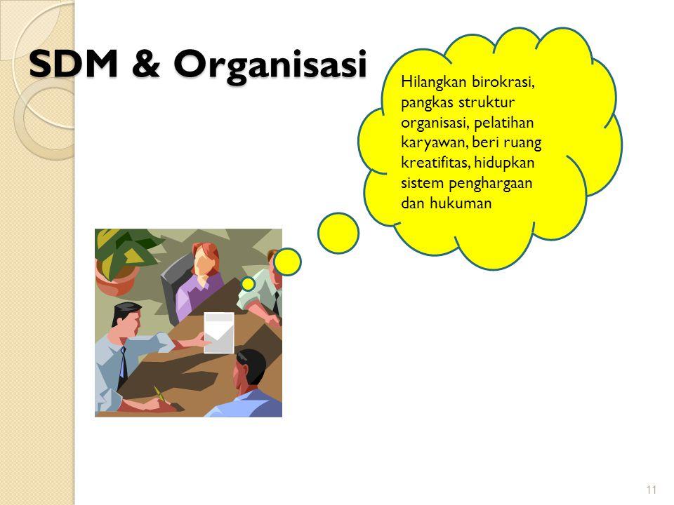 SDM & Organisasi 11 Hilangkan birokrasi, pangkas struktur organisasi, pelatihan karyawan, beri ruang kreatifitas, hidupkan sistem penghargaan dan huku