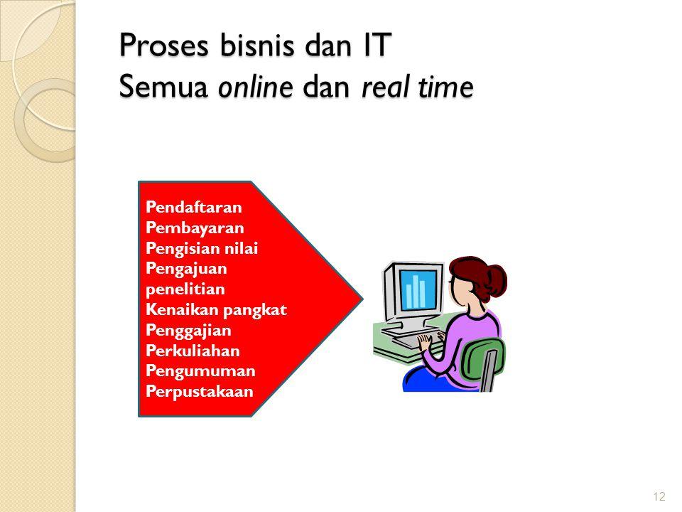 Proses bisnis dan IT Semua online dan real time 12 Pendaftaran Pembayaran Pengisian nilai Pengajuan penelitian Kenaikan pangkat Penggajian Perkuliahan