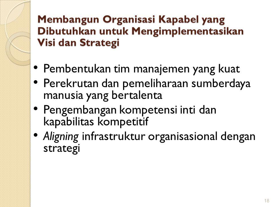 Membangun Organisasi Kapabel yang Dibutuhkan untuk Mengimplementasikan Visi dan Strategi 18 Pembentukan tim manajemen yang kuat Perekrutan dan pemelih