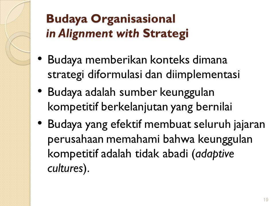 Budaya Organisasional in Alignment with Strategi 19 Budaya memberikan konteks dimana strategi diformulasi dan diimplementasi Budaya adalah sumber keun