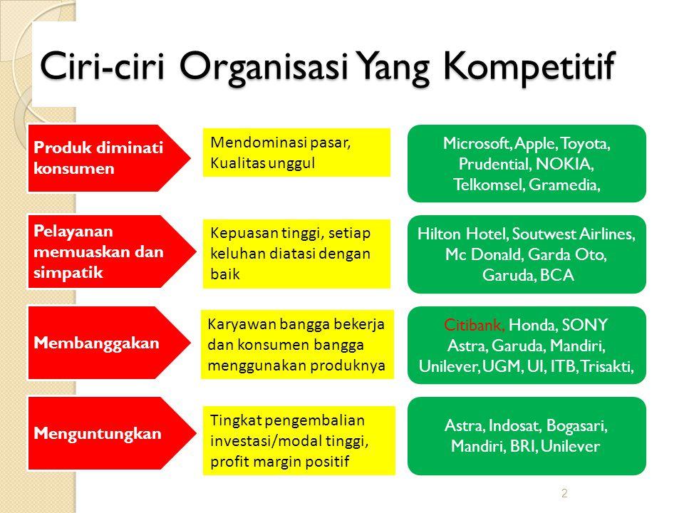 Ciri-ciri Organisasi Yang Kompetitif 2 Produk diminati konsumen Pelayanan memuaskan dan simpatik Membanggakan Menguntungkan Microsoft, Apple, Toyota,