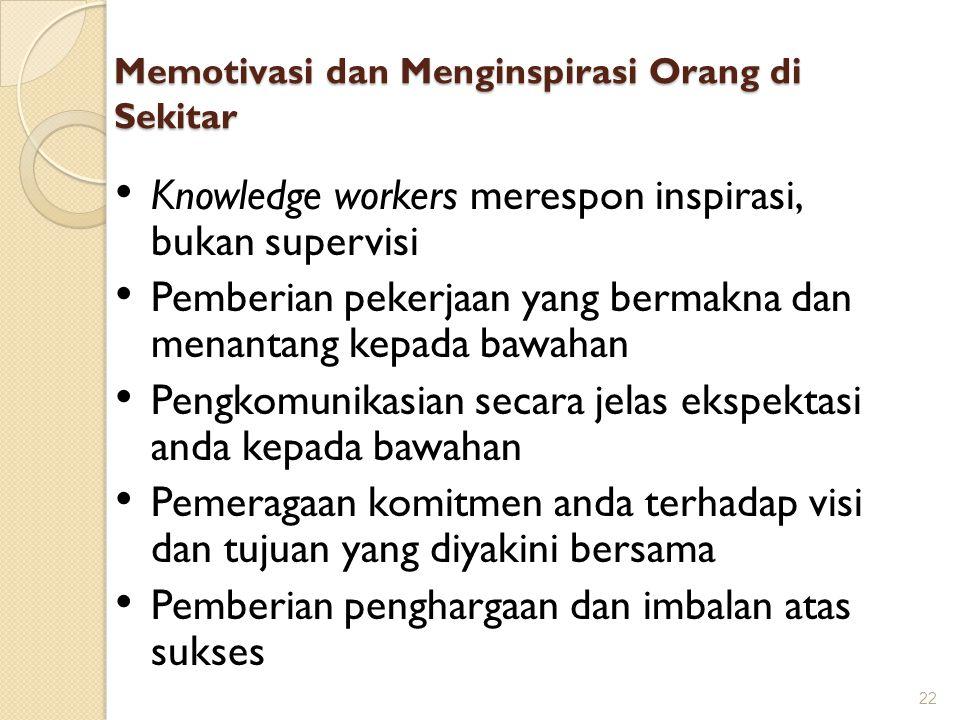 Memotivasi dan Menginspirasi Orang di Sekitar 22 Knowledge workers merespon inspirasi, bukan supervisi Pemberian pekerjaan yang bermakna dan menantang
