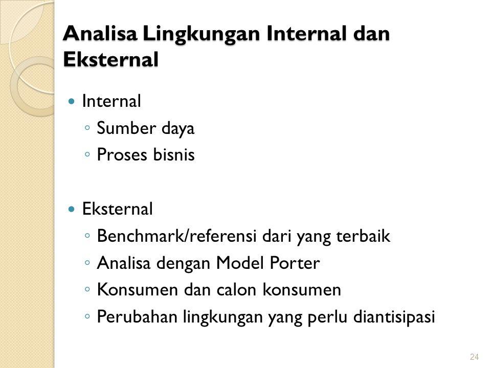 24 Analisa Lingkungan Internal dan Eksternal Internal ◦ Sumber daya ◦ Proses bisnis Eksternal ◦ Benchmark/referensi dari yang terbaik ◦ Analisa dengan