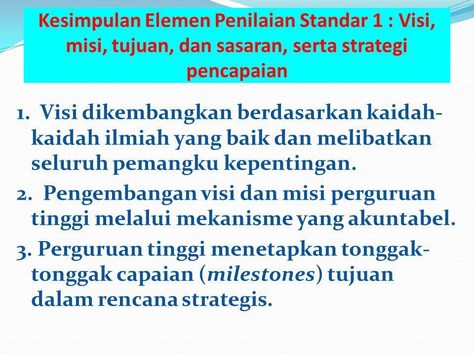 Kesimpulan Elemen Penilaian Standar 1 : Visi, misi, tujuan, dan sasaran, serta strategi pencapaian 1. Visi dikembangkan berdasarkan kaidah- kaidah ilm