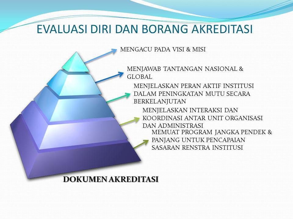  Point (4) Visi dan misi perguruan tinggi disosialisasikan secara sistematis dan berkelanjutan kepada semua pemangku kepentingan, internal maupun eksternal..