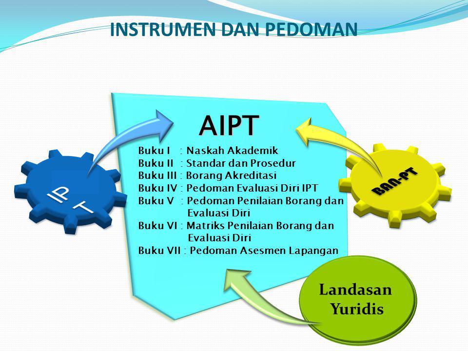 BAN-PT M.