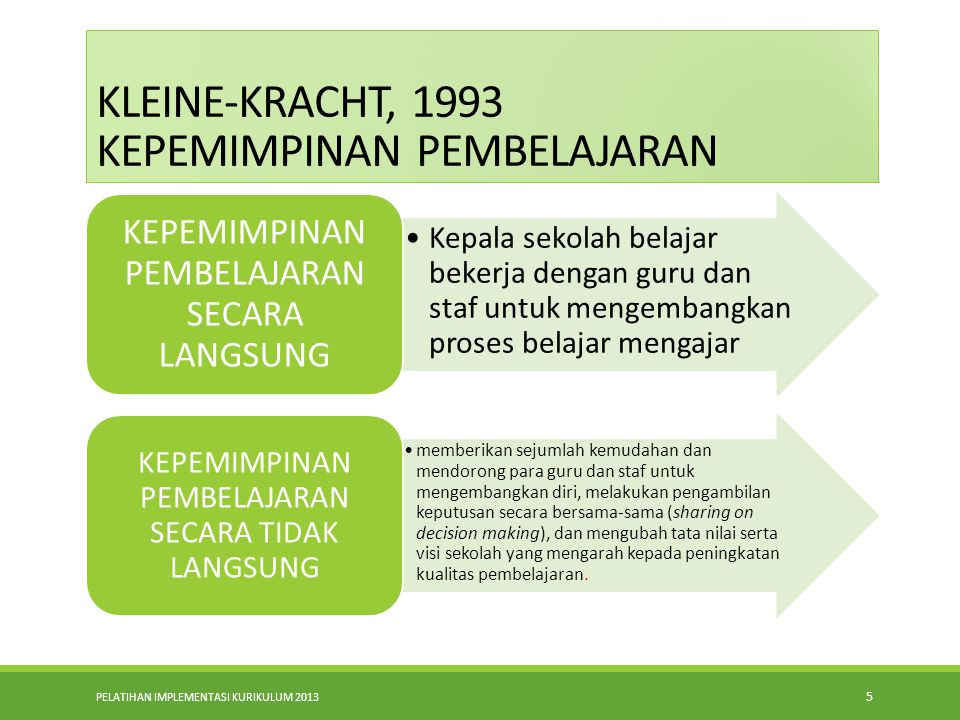 PELATIHAN IMPLEMENTASI KURIKULUM 2013 15 Kompetensi Kepala Sekolah (Lanjutan..) 7.