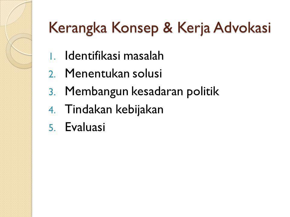Kerangka Konsep & Kerja Advokasi 1.Identifikasi masalah 2.