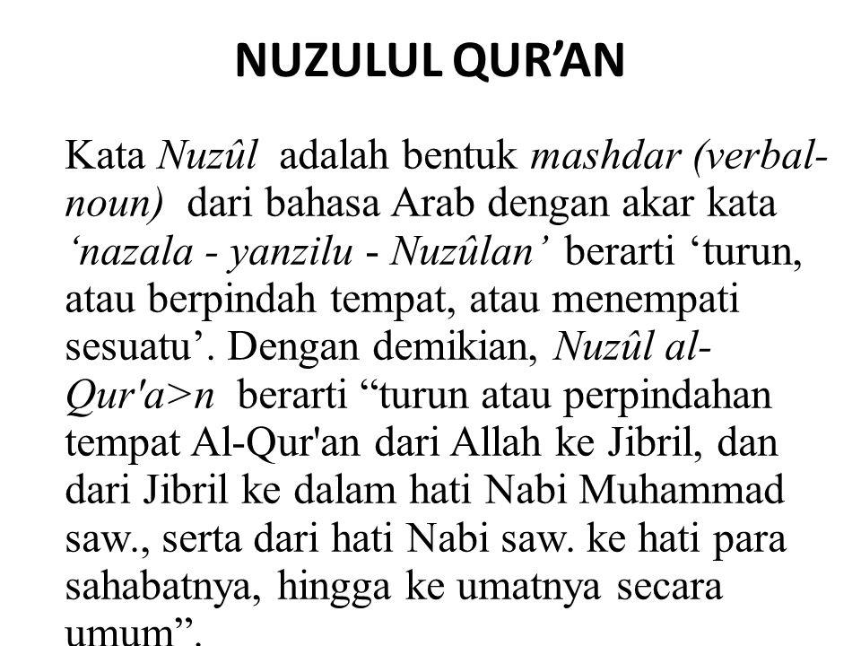NUZULUL QUR'AN Kata Nuzûl adalah bentuk mashdar (verbal- noun) dari bahasa Arab dengan akar kata 'nazala - yanzilu - Nuzûlan' berarti 'turun, atau ber