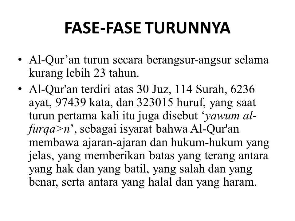 FASE-FASE TURUNNYA Al-Qur'an turun secara berangsur-angsur selama kurang lebih 23 tahun. Al-Qur'an terdiri atas 30 Juz, 114 Surah, 6236 ayat, 97439 ka