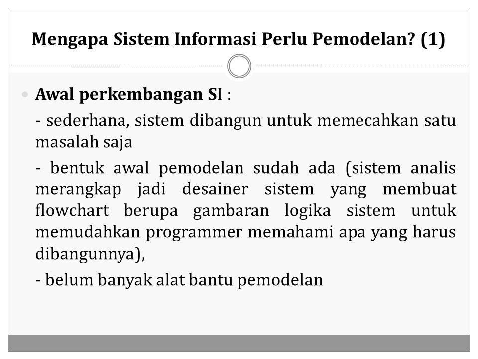 Mengapa Sistem Informasi Perlu Pemodelan? (1) Awal perkembangan SI : - sederhana, sistem dibangun untuk memecahkan satu masalah saja - bentuk awal pem
