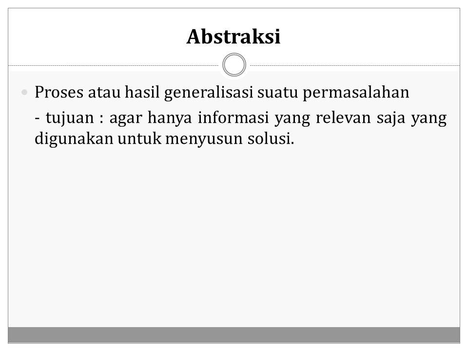 Abstraksi Proses atau hasil generalisasi suatu permasalahan - tujuan : agar hanya informasi yang relevan saja yang digunakan untuk menyusun solusi.