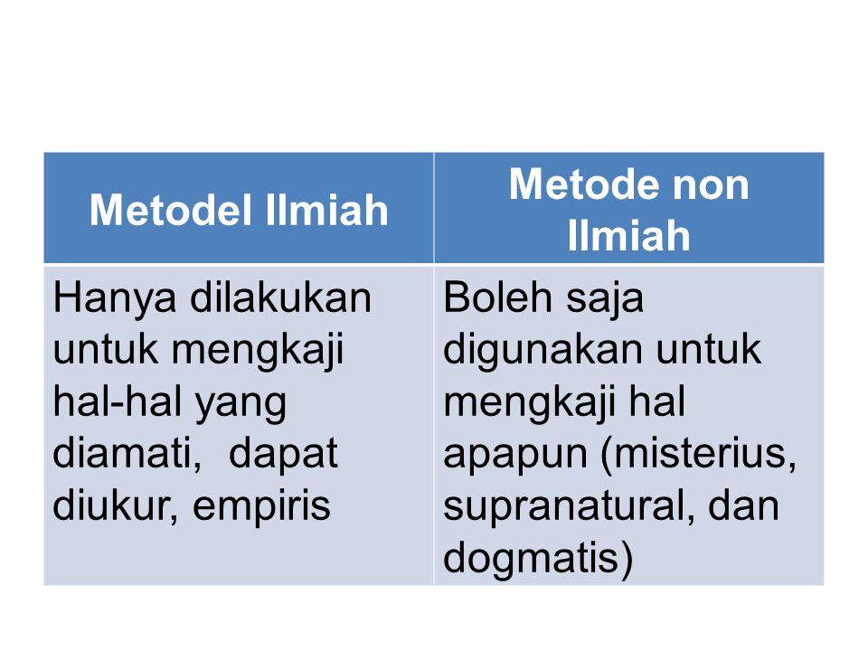 Metodel Ilmiah Metode non Ilmiah Hanya dilakukan untuk mengkaji hal-hal yang diamati, dapat diukur, empiris Boleh saja digunakan untuk mengkaji hal apapun (misterius, supranatural, dan dogmatis)