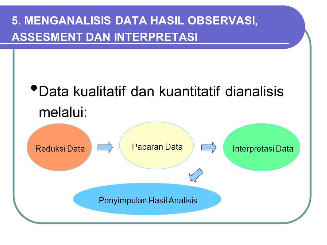 Data kualitatif dan kuantitatif dianalisis melalui: 5. MENGANALISIS DATA HASIL OBSERVASI, ASSESMENT DAN INTERPRETASI Reduksi Data Paparan Data Interpr