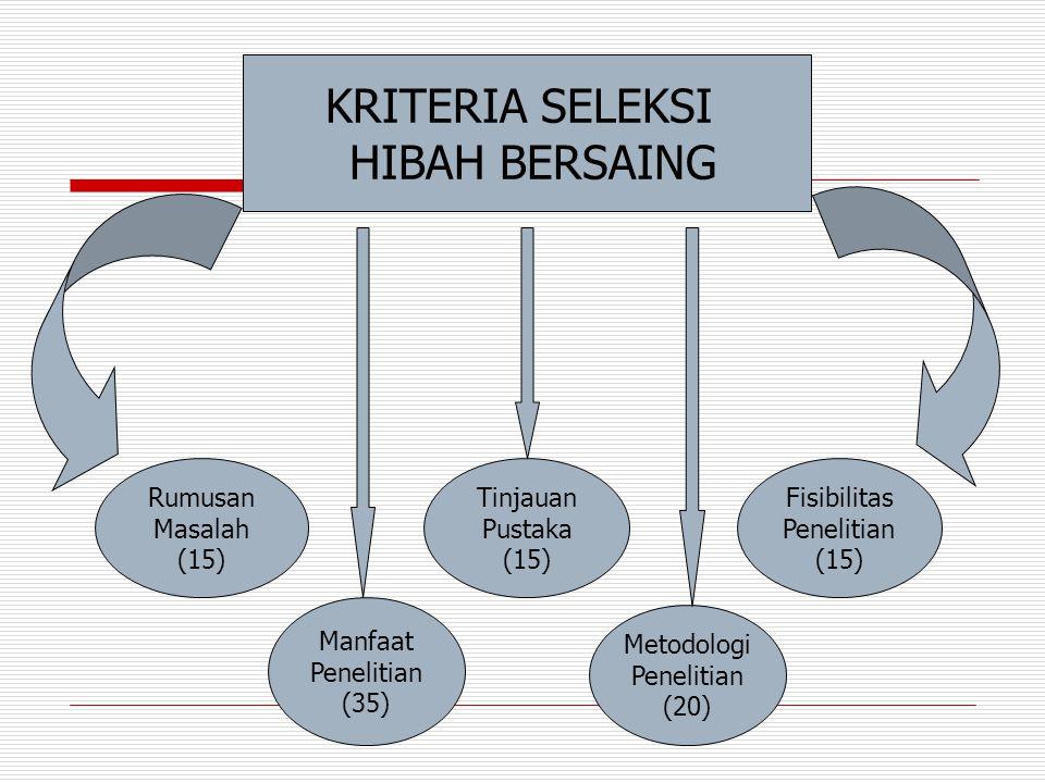 BEBERAPA OUTPUT PENELITIAN HB PROTOTYPE MANUAL MODAL METODE CARA POLICY