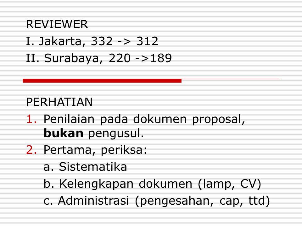 REVIEWER I.Jakarta, 332 -> 312 II.