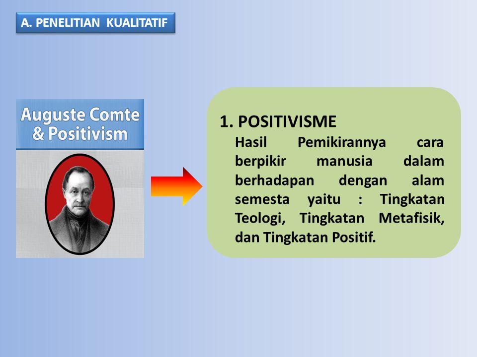 A.PENELITIAN KUALITATIF 1.