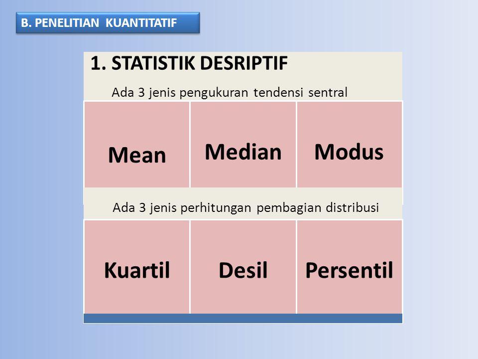 B.PENELITIAN KUANTITATIF 1.
